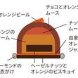 ビュッシュドノエル ショコランジュ ・10cm(2~3名様分)3,200円+税 ・17cm 4,800円+税の画像2